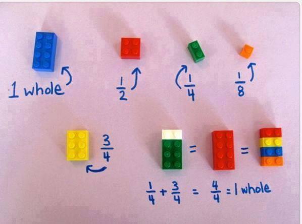 Lego skaiciai1